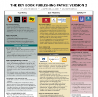 4-Key-Publishing-Models-small