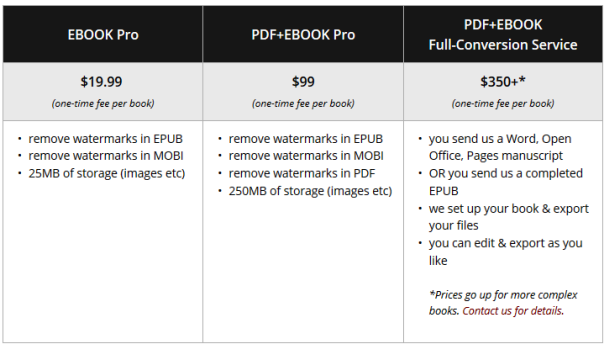 Pressbooks 6 pricing