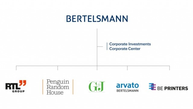 Bertelsmann Media