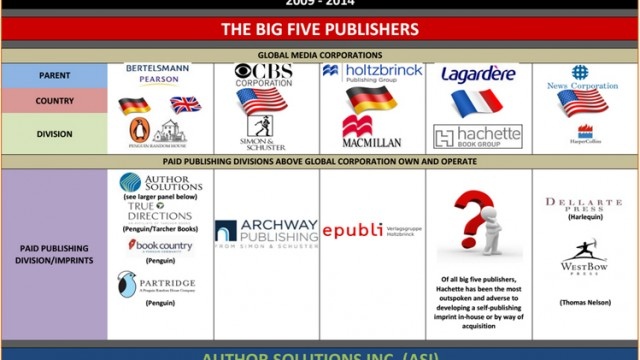 big-five-publishers